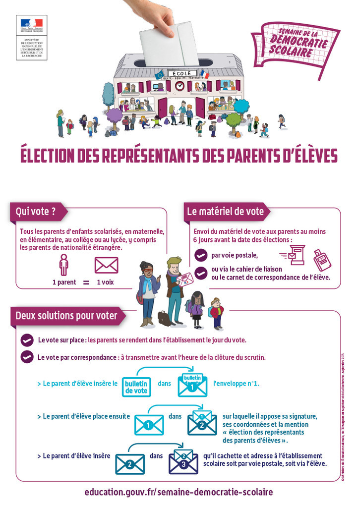 ElectionParentsEleves